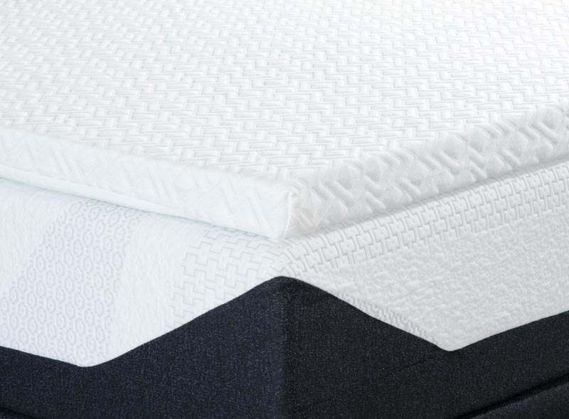 Best 10 Memory Foam Mattress Toppers