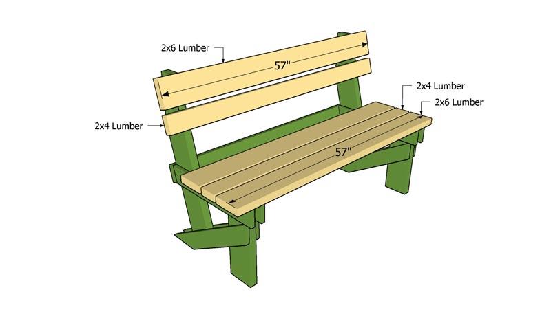 Garden Bench Woodworking Plans