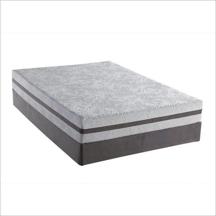 Buy Tempurpedic Mattress Canada