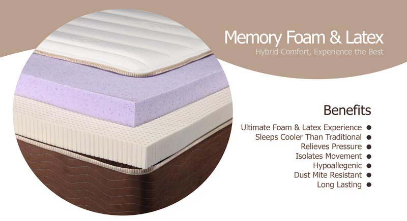 Latex And Memory Foam Mattress
