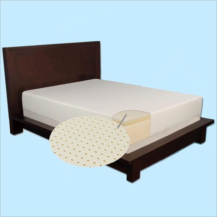 Latex Free Memory Foam Mattress