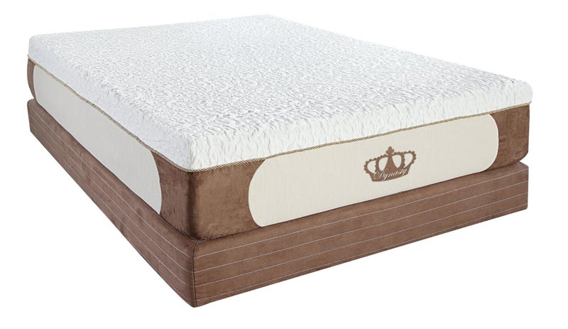 Novaform Mattress Price