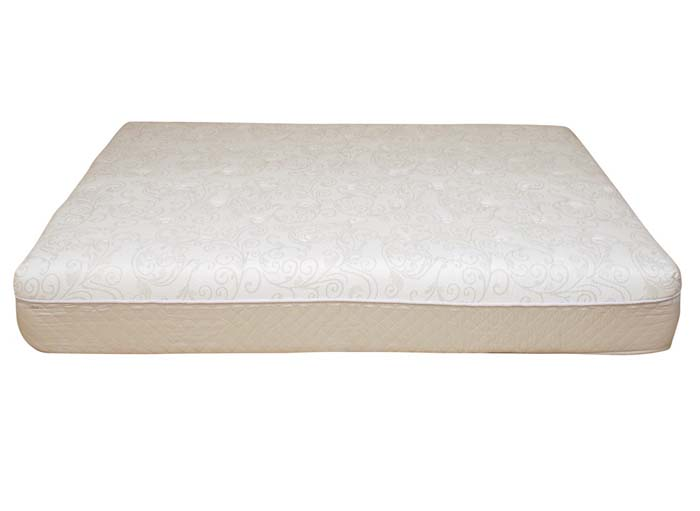 Tempurpedic Mattress Topper Costco