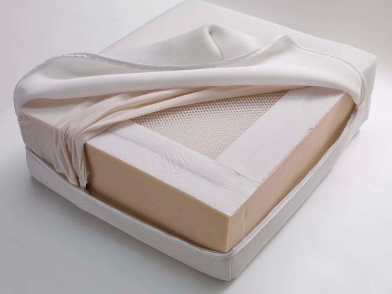 High Density Polyurethane Foam Mattress