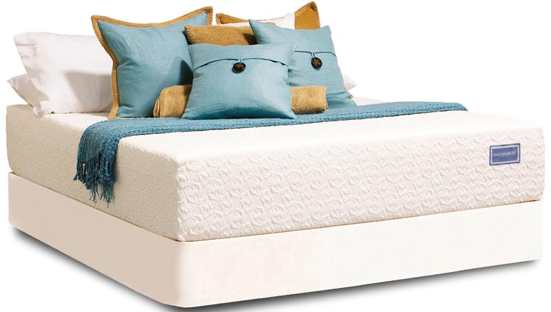 Most Comfortable Affordable Mattress