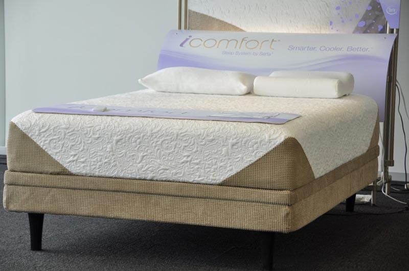 Icomfort Bed Cost