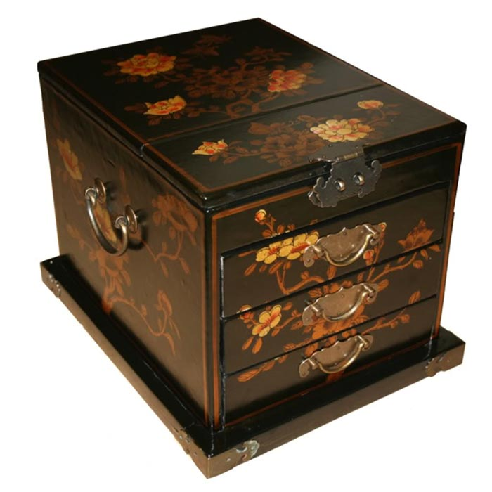 chinese box meaning