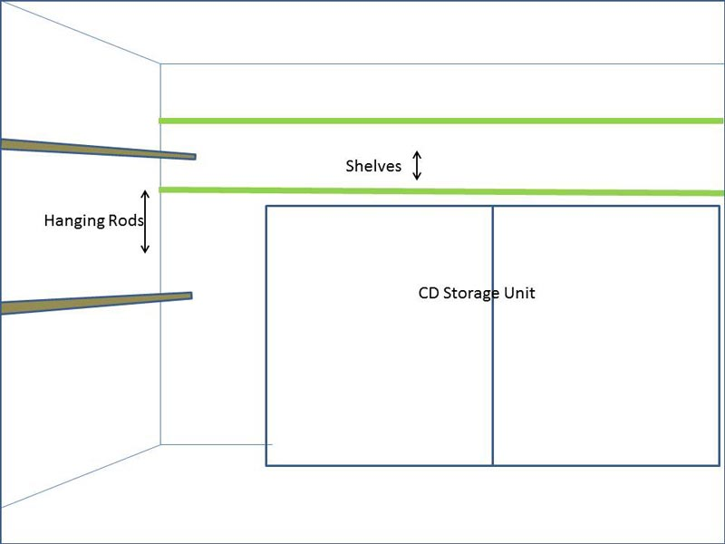 closet shelf and rod height