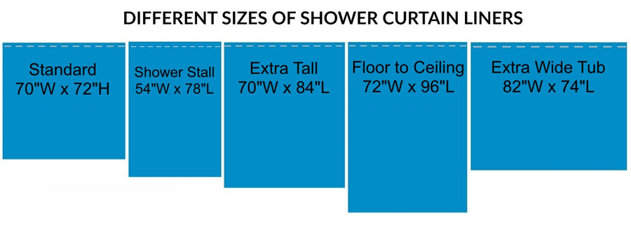 Different size (standart, extra tall, extra wide ...)
